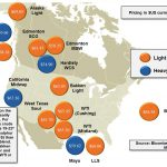 Western Canadian oil pricing